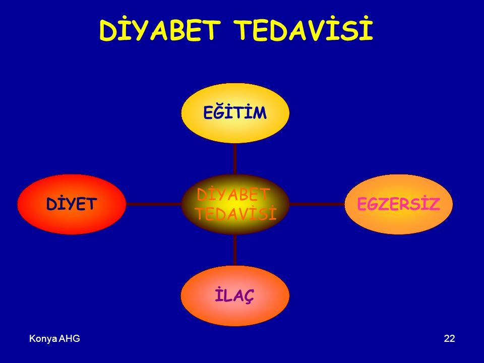 Konya AHG22 DİYABET TEDAVİSİ