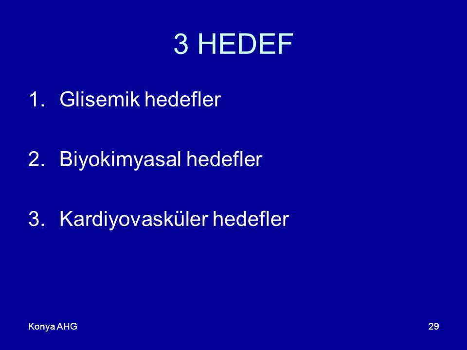 Konya AHG29 3 HEDEF 1.Glisemik hedefler 2.Biyokimyasal hedefler 3.Kardiyovasküler hedefler