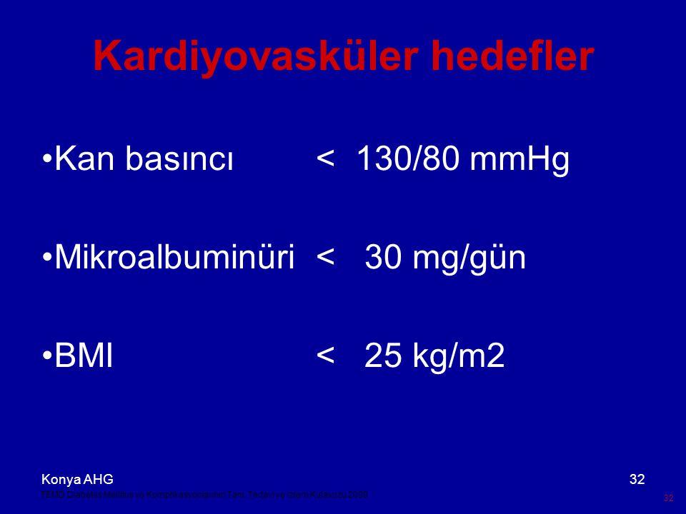 Konya AHG32 Kardiyovasküler hedefler Kan basıncı< 130/80 mmHg Mikroalbuminüri< 30 mg/gün BMI < 25 kg/m2 32 TEMD Diabetes Mellitus ve Komplikasyonlarının Tanı, Tedavi ve İzlem Kulavuzu 2009