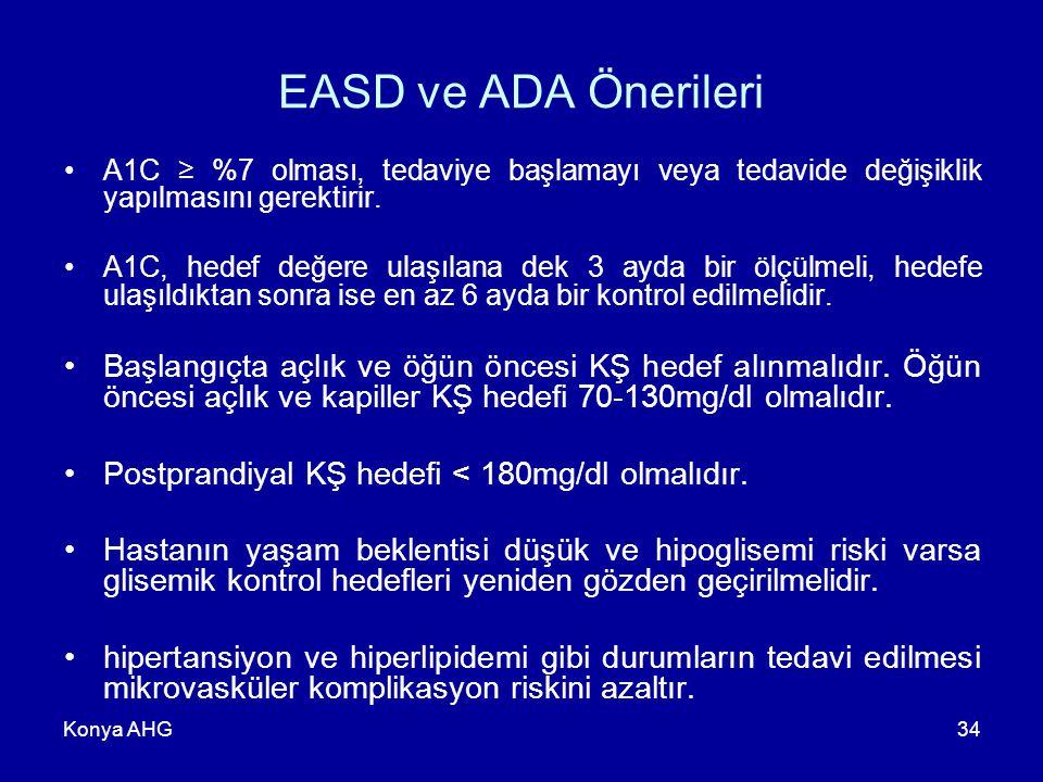Konya AHG34 EASD ve ADA Önerileri A1C ≥ %7 olması, tedaviye başlamayı veya tedavide değişiklik yapılmasını gerektirir. A1C, hedef değere ulaşılana dek