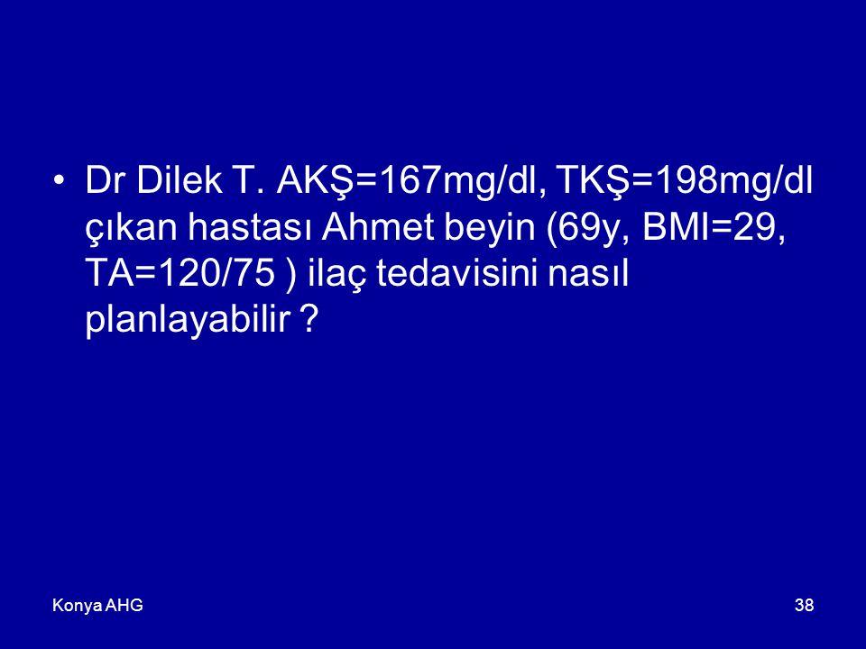 Konya AHG38 Dr Dilek T. AKŞ=167mg/dl, TKŞ=198mg/dl çıkan hastası Ahmet beyin (69y, BMI=29, TA=120/75 ) ilaç tedavisini nasıl planlayabilir ?