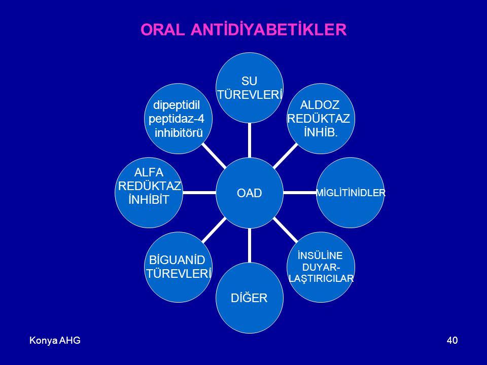 Konya AHG40 ORAL ANTİDİYABETİKLER