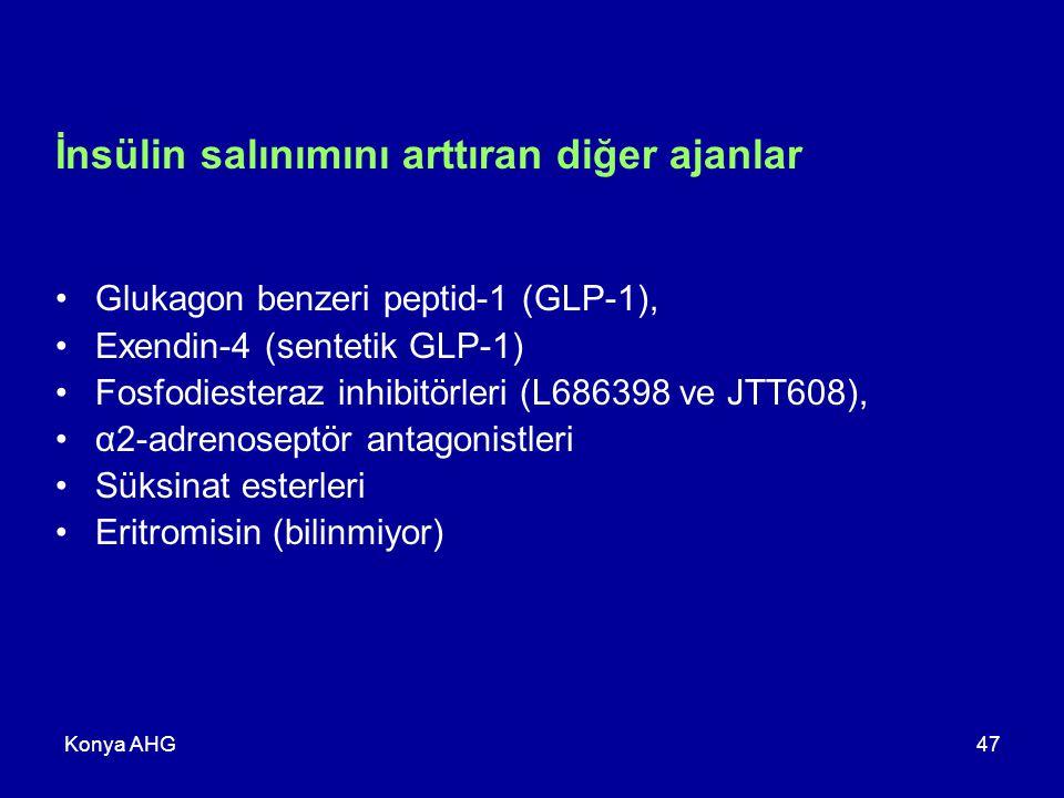 Konya AHG47 İnsülin salınımını arttıran diğer ajanlar Glukagon benzeri peptid-1 (GLP-1), Exendin-4 (sentetik GLP-1) Fosfodiesteraz inhibitörleri (L686