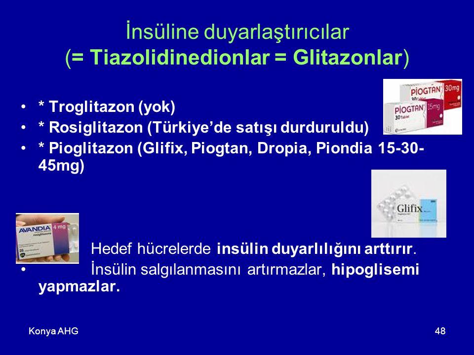 Konya AHG48 İnsüline duyarlaştırıcılar (= Tiazolidinedionlar = Glitazonlar) * Troglitazon (yok) * Rosiglitazon (Türkiye'de satışı durduruldu) * Pioglitazon (Glifix, Piogtan, Dropia, Piondia 15-30- 45mg) Hedef hücrelerde insülin duyarlılığını arttırır.