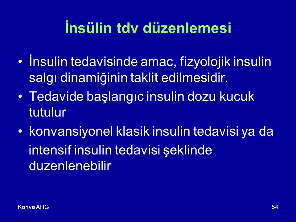 Konya AHG54 İnsülin tdv düzenlemesi İnsulin tedavisinde amac, fizyolojik insulin salgı dinamiğinin taklit edilmesidir. Tedavide başlangıc insulin dozu