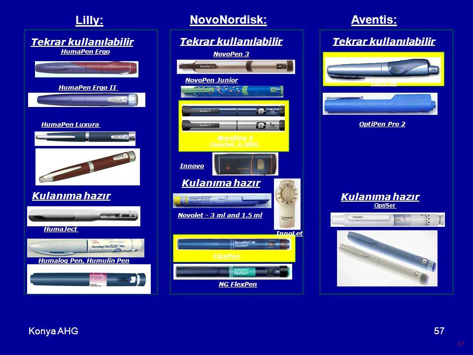 Konya AHG57 Tekrar kullanılabilir HumaPen Ergo HumaPen Ergo II HumaPen Luxura Humalog Pen, Humulin Pen HumaJect Kulanıma hazır NovoPen 3 NovoPen Junio