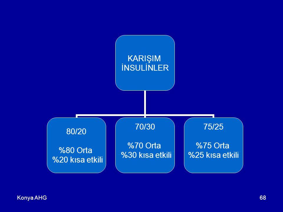 Konya AHG68