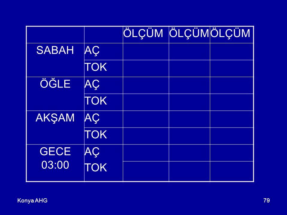 Konya AHG79 ÖLÇÜM SABAHAÇ TOK ÖĞLEAÇ TOK AKŞAMAÇ TOK GECE 03:00 AÇ TOK
