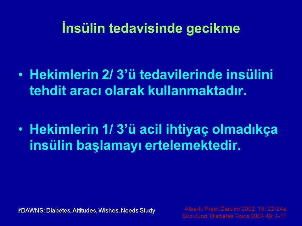 Konya AHG81 İnsülin tedavisinde gecikme Hekimlerin 2/ 3'ü tedavilerinde insülini tehdit aracı olarak kullanmaktadır. Hekimlerin 1/ 3'ü acil ihtiyaç ol