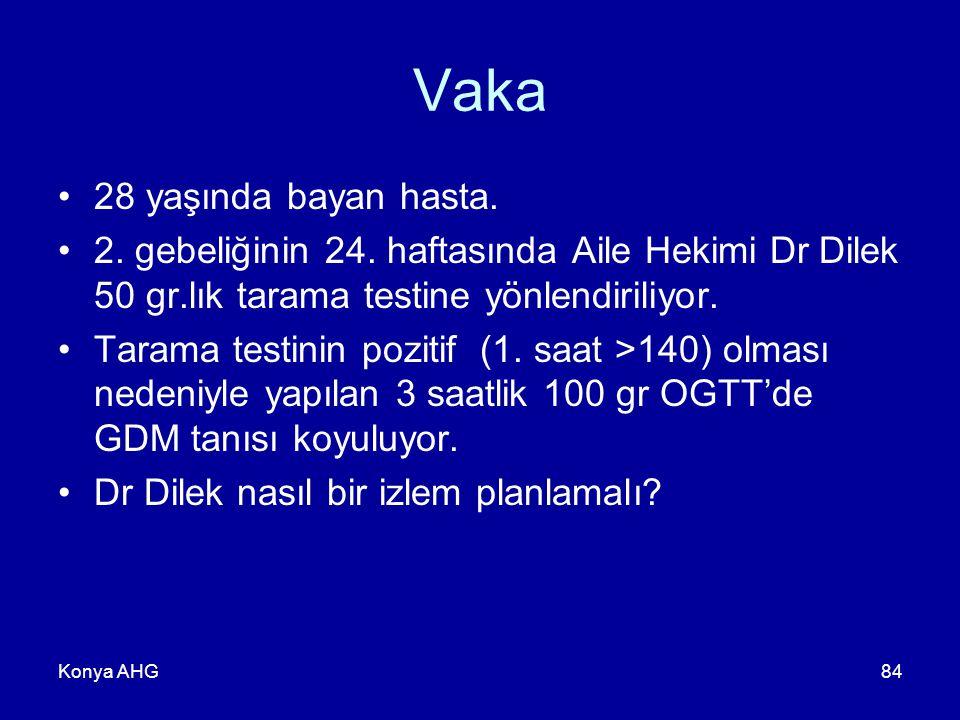 Konya AHG84 Vaka 28 yaşında bayan hasta.2. gebeliğinin 24.
