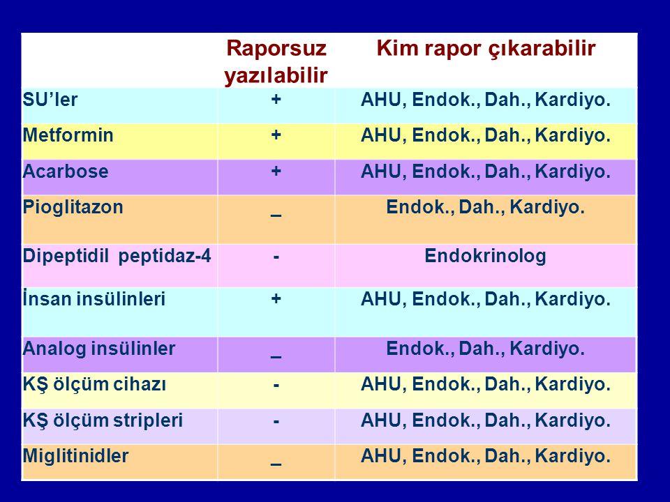Konya AHG86 Raporsuz yazılabilir Kim rapor çıkarabilir SU'ler+AHU, Endok., Dah., Kardiyo. Metformin+AHU, Endok., Dah., Kardiyo. Acarbose+AHU, Endok.,