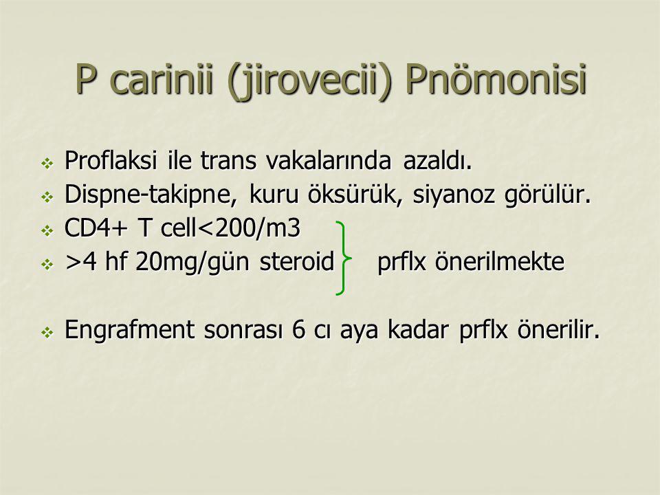 P carinii (jirovecii) Pnömonisi  Proflaksi ile trans vakalarında azaldı.  Dispne-takipne, kuru öksürük, siyanoz görülür.  CD4+ T cell<200/m3  >4 h