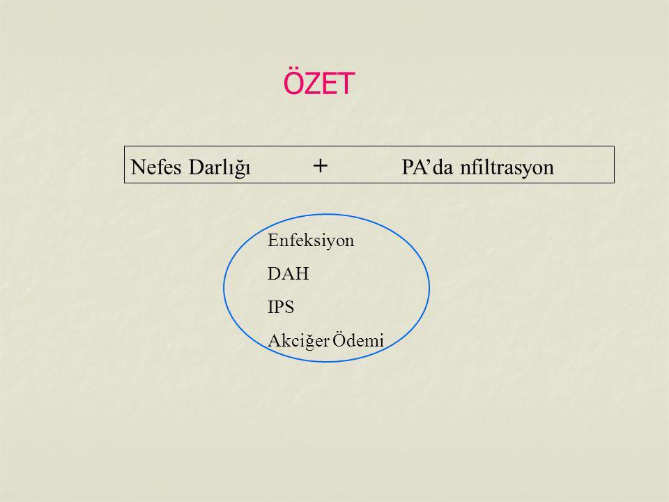 Nefes Darlığı + PA'da nfiltrasyon Enfeksiyon DAH IPS Akciğer Ödemi ÖZET