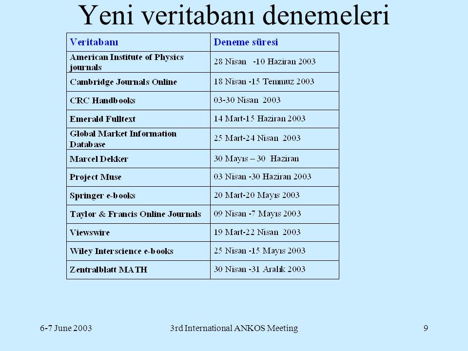 6-7 June 20033rd International ANKOS Meeting10 > 1.5m USDDevlet :4Vakıf: 1 750K-1.5m USDDevlet: 5Vakıf: 2 375K-750K USDDevlet: 6Vakıf: 1 150K-375K USDDevlet: 17Vakıf: 11 < 150K USDDevlet: 21Vakıf: 4 2002 yılında kütüphane bütçeleri