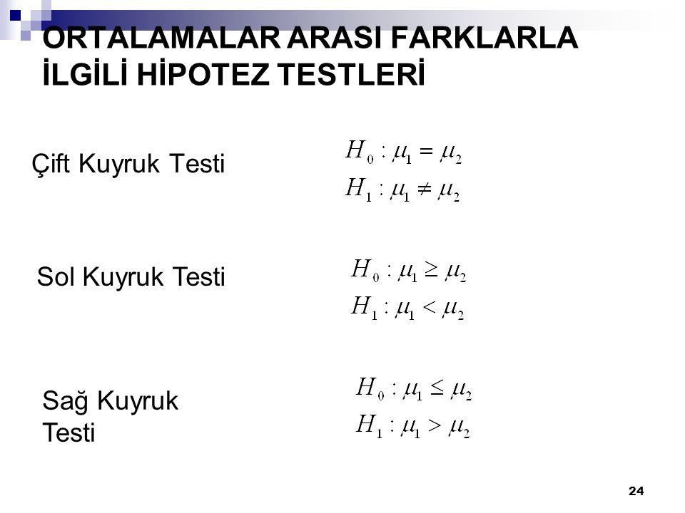 25 İki Ortalama Farkı İçin Test İstatistiği  biliniyor ise:  bilinmiyor fakat örnek hacimleri  30 ise: homojen olduğuve varsayımıyla