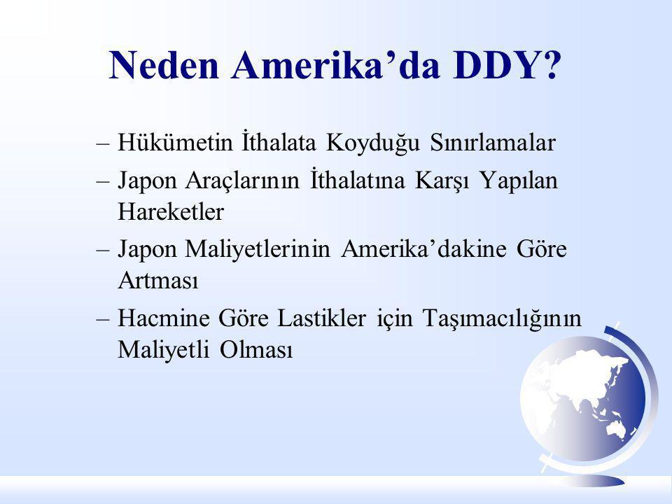 Neden Amerika'da DDY? –Hükümetin İthalata Koyduğu Sınırlamalar –Japon Araçlarının İthalatına Karşı Yapılan Hareketler –Japon Maliyetlerinin Amerika'da