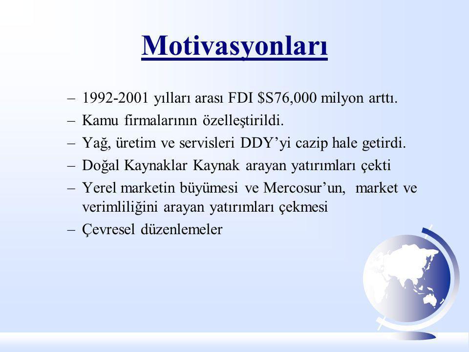 Motivasyonları –1992-2001 yılları arası FDI $S76,000 milyon arttı. –Kamu firmalarının özelleştirildi. –Yağ, üretim ve servisleri DDY'yi cazip hale get