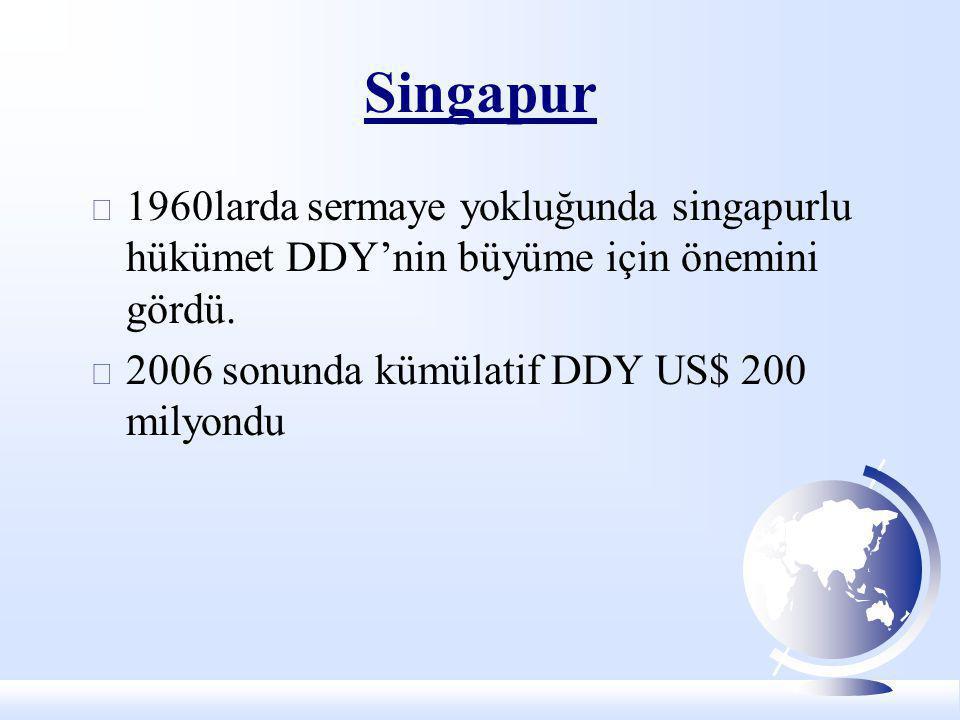 Singapur  1960larda sermaye yokluğunda singapurlu hükümet DDY'nin büyüme için önemini gördü.  2006 sonunda kümülatif DDY US$ 200 milyondu
