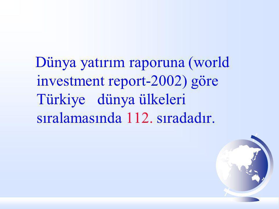 Dünya yatırım raporuna (world investment report-2002) göre Türkiye dünya ülkeleri sıralamasında 112. sıradadır.