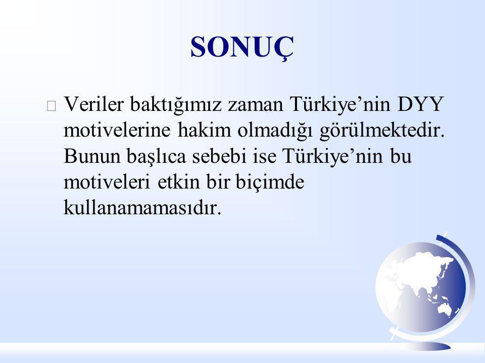SONUÇ  Veriler baktığımız zaman Türkiye'nin DYY motivelerine hakim olmadığı görülmektedir. Bunun başlıca sebebi ise Türkiye'nin bu motiveleri etkin b