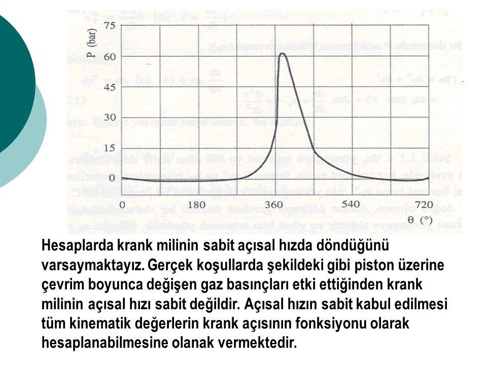Hesaplarda krank milinin sabit açısal hızda döndüğünü varsaymaktayız.