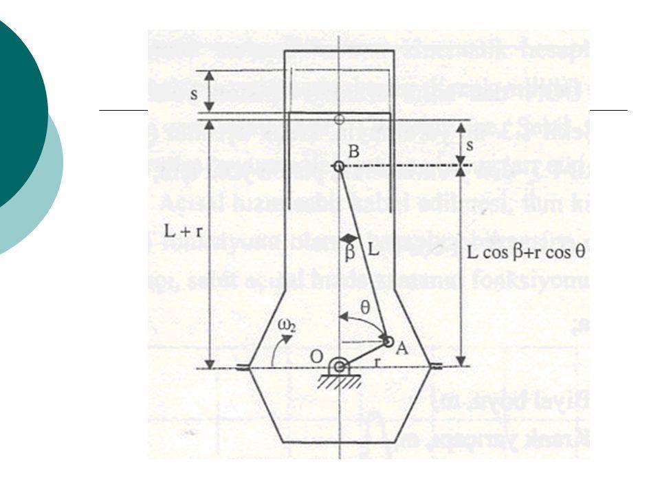 Bu formül hata oranı düşük bir formül olmasına rağmen kullanışsız bir formüldür.