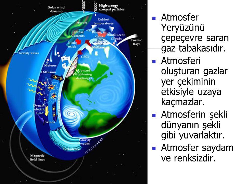 Atmosfer Yeryüzünü çepeçevre saran gaz tabakasıdır. Atmosferi oluşturan gazlar yer çekiminin etkisiyle uzaya kaçmazlar. Atmosferin şekli dünyanın şekl
