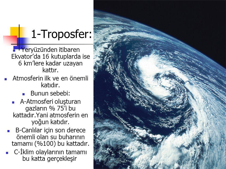 1-Troposfer: Yeryüzünden itibaren Ekvator'da 16 kutuplarda ise 6 km'lere kadar uzayan kattır. Atmosferin ilk ve en önemli katıdır. Bunun sebebi: A-Atm