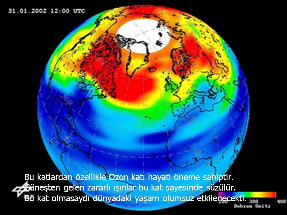 Bu katlardan özellikle Ozon katı hayati öneme sahiptir. Güneşten gelen zararlı ışınlar bu kat sayesinde süzülür. Bu kat olmasaydı dünyadaki yaşam olum