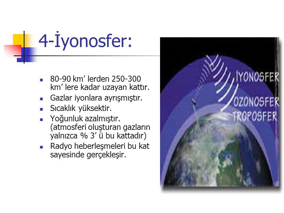 4-İyonosfer: 80-90 km' lerden 250-300 km' lere kadar uzayan kattır. Gazlar iyonlara ayrışmıştır. Sıcaklık yüksektir. Yoğunluk azalmıştır. (atmosferi o