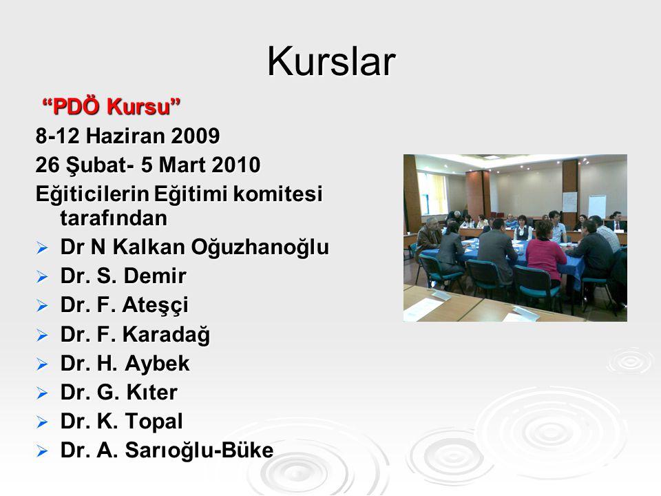 """Kurslar """"PDÖ Kursu"""" """"PDÖ Kursu"""" 8-12 Haziran 2009 26 Şubat- 5 Mart 2010 Eğiticilerin Eğitimi komitesi tarafından  Dr N Kalkan Oğuzhanoğlu  Dr. S. De"""