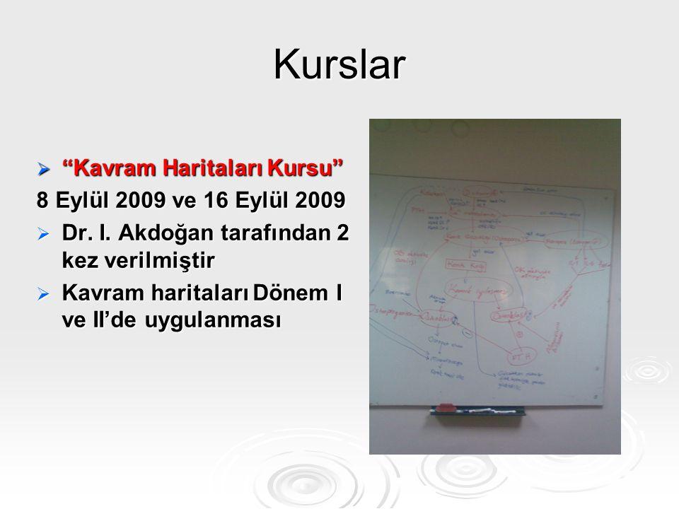 """Kurslar  """"Kavram Haritaları Kursu"""" 8 Eylül 2009 ve 16 Eylül 2009  Dr. I. Akdoğan tarafından 2 kez verilmiştir  Kavram haritaları Dönem I ve II'de u"""