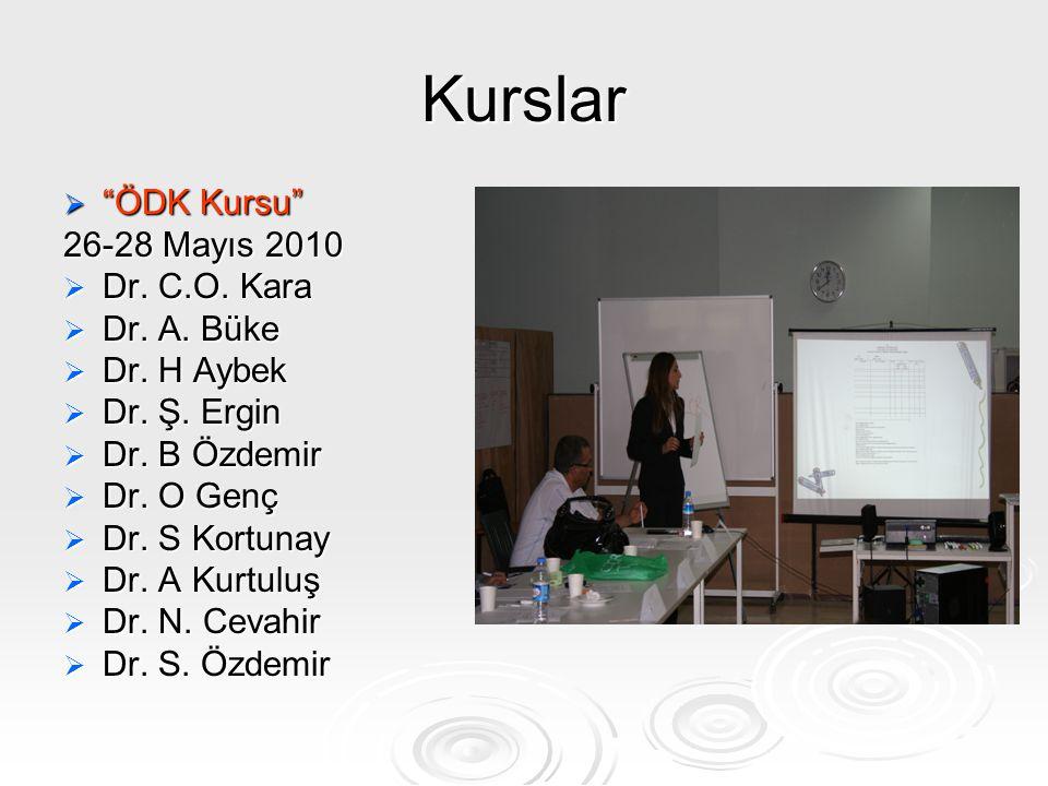 """Kurslar  """"ÖDK Kursu"""" 26-28 Mayıs 2010  Dr. C.O. Kara  Dr. A. Büke  Dr. H Aybek  Dr. Ş. Ergin  Dr. B Özdemir  Dr. O Genç  Dr. S Kortunay  Dr."""