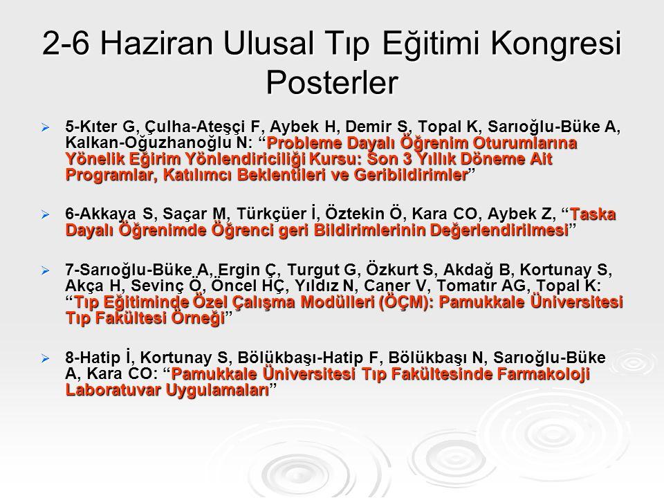 """2-6 Haziran Ulusal Tıp Eğitimi Kongresi Posterler  5-Kıter G, Çulha-Ateşçi F, Aybek H, Demir S, Topal K, Sarıoğlu-Büke A, Kalkan-Oğuzhanoğlu N: """"Prob"""