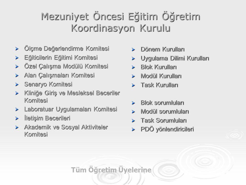 TYUYÇ  Bologna süreci ile ilgili olarak Türkiye Yüksek Öğretim Yeterlilikler Çerçevesi (TYYÇ) konusunda görüş bildirilmesi  TYYÇ uyum sürecinde ulusal yeterlilikler çerçevesi ve alan yeterlilikleri konusunda çalışılması, program çıktıları  ISCED 97 (International Standart Classification of Education) alanları