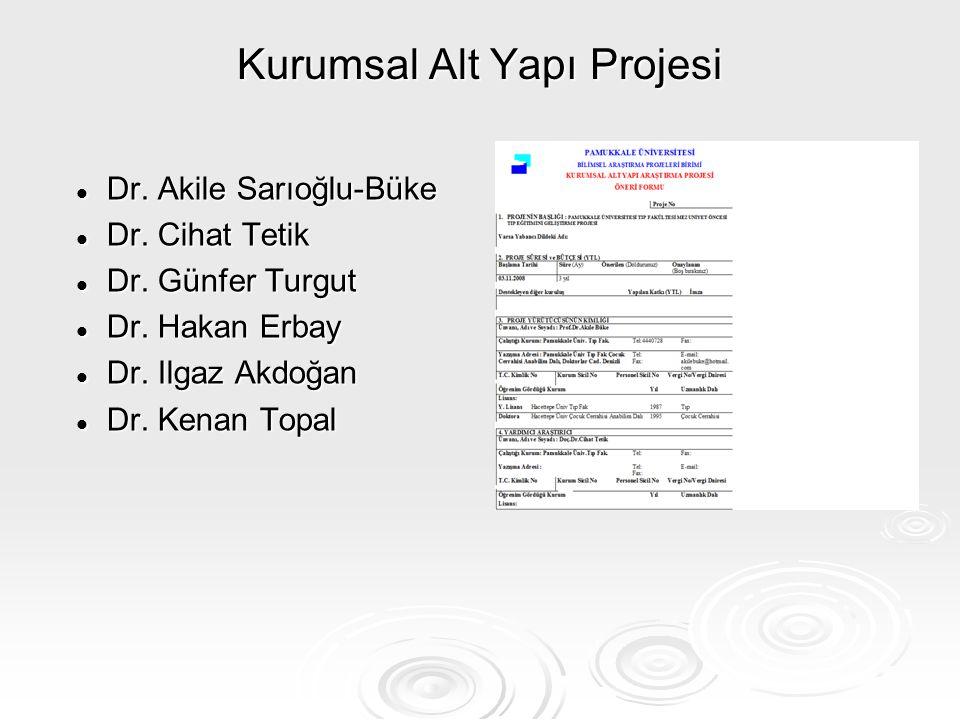 Kurumsal Alt Yapı Projesi Dr. Akile Sarıoğlu-Büke Dr. Akile Sarıoğlu-Büke Dr. Cihat Tetik Dr. Cihat Tetik Dr. Günfer Turgut Dr. Günfer Turgut Dr. Haka