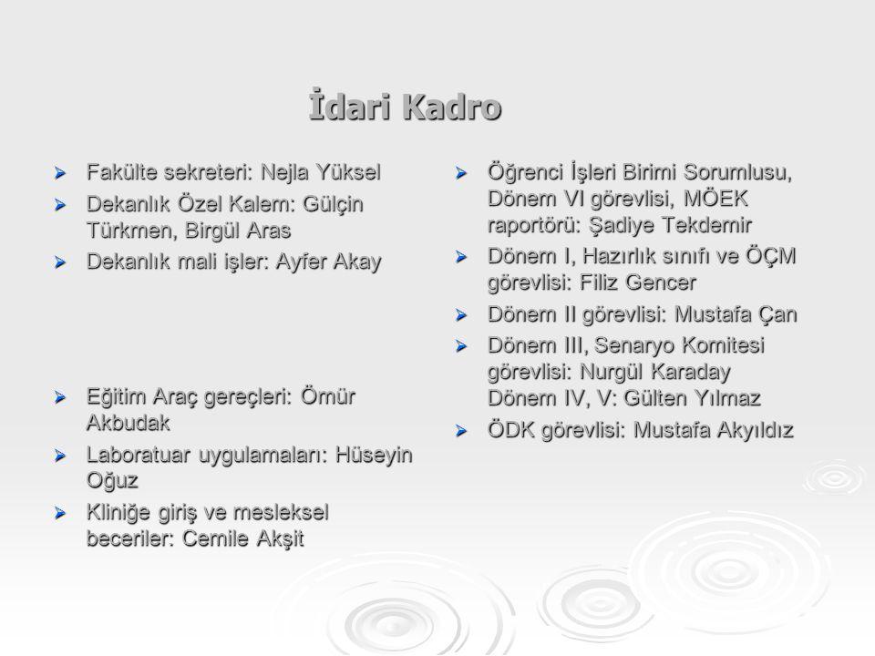  Fakülte sekreteri: Nejla Yüksel  Dekanlık Özel Kalem: Gülçin Türkmen, Birgül Aras  Dekanlık mali işler: Ayfer Akay  Öğrenci İşleri Birimi Sorumlu