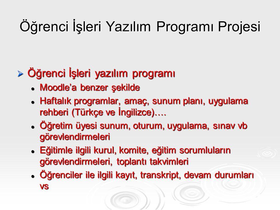 Öğrenci İşleri Yazılım Programı Projesi  Öğrenci İşleri yazılım programı Moodle'a benzer şekilde Moodle'a benzer şekilde Haftalık programlar, amaç, s