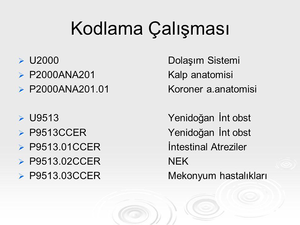 Kodlama Çalışması  U2000 Dolaşım Sistemi  P2000ANA201Kalp anatomisi  P2000ANA201.01Koroner a.anatomisi  U9513Yenidoğan İnt obst  P9513CCERYenidoğ