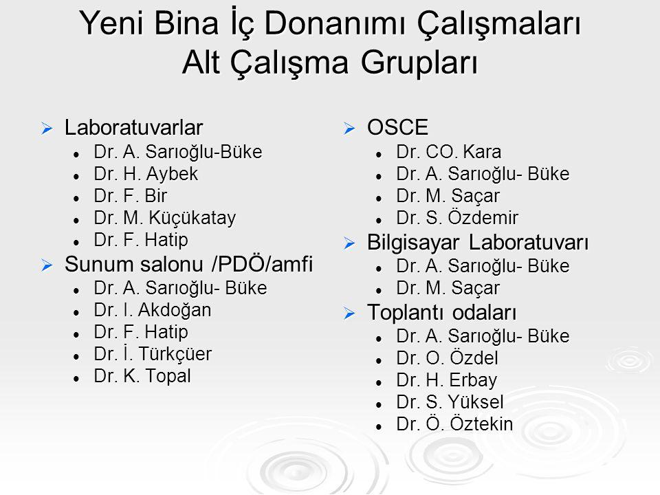 Yeni Bina İç Donanımı Çalışmaları Alt Çalışma Grupları  Laboratuvarlar Dr. A. Sarıoğlu-Büke Dr. A. Sarıoğlu-Büke Dr. H. Aybek Dr. H. Aybek Dr. F. Bir