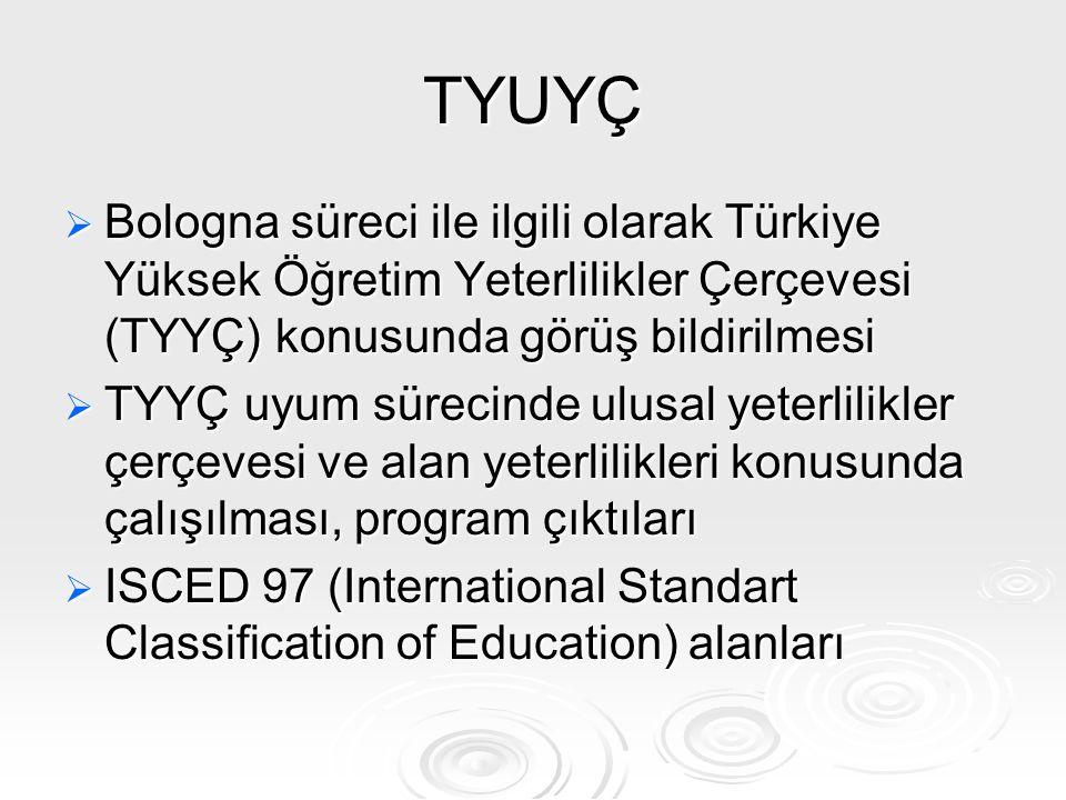 TYUYÇ  Bologna süreci ile ilgili olarak Türkiye Yüksek Öğretim Yeterlilikler Çerçevesi (TYYÇ) konusunda görüş bildirilmesi  TYYÇ uyum sürecinde ulus
