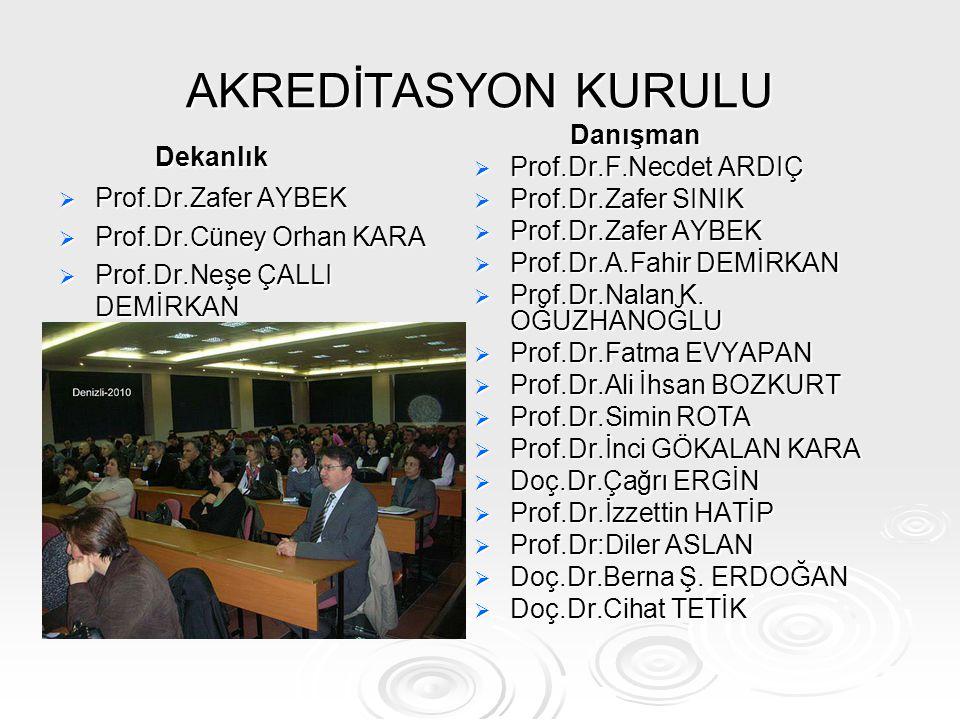 AKREDİTASYON KURULU Dekanlık  Prof.Dr.Zafer AYBEK  Prof.Dr.Cüney Orhan KARA  Prof.Dr.Neşe ÇALLI DEMİRKAN Danışman  Prof.Dr.F.Necdet ARDIÇ  Prof.D
