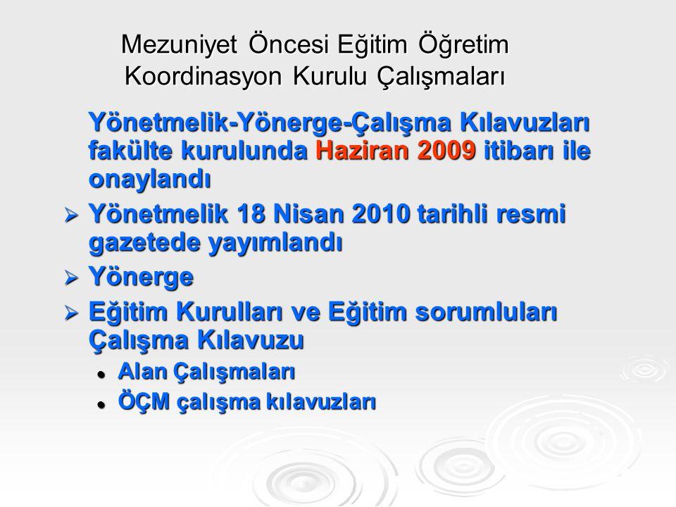 Yönetmelik Yönerge Alt Çalışma Grubu  Dr.Akile Sarıoğlu-Büke  Dr.