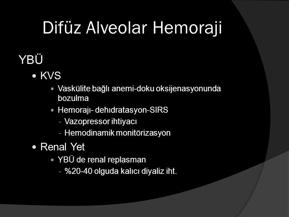 Difüz Alveolar Hemoraji YBÜ KVS Vaskülite bağlı anemi-doku oksijenasyonunda bozulma Hemorajı- dehıdratasyon-SIRS -Vazopressor ihtiyacı -Hemodinamik monitörizasyon Renal Yet YBÜ de renal replasman -%20-40 olguda kalıcı diyaliz iht.