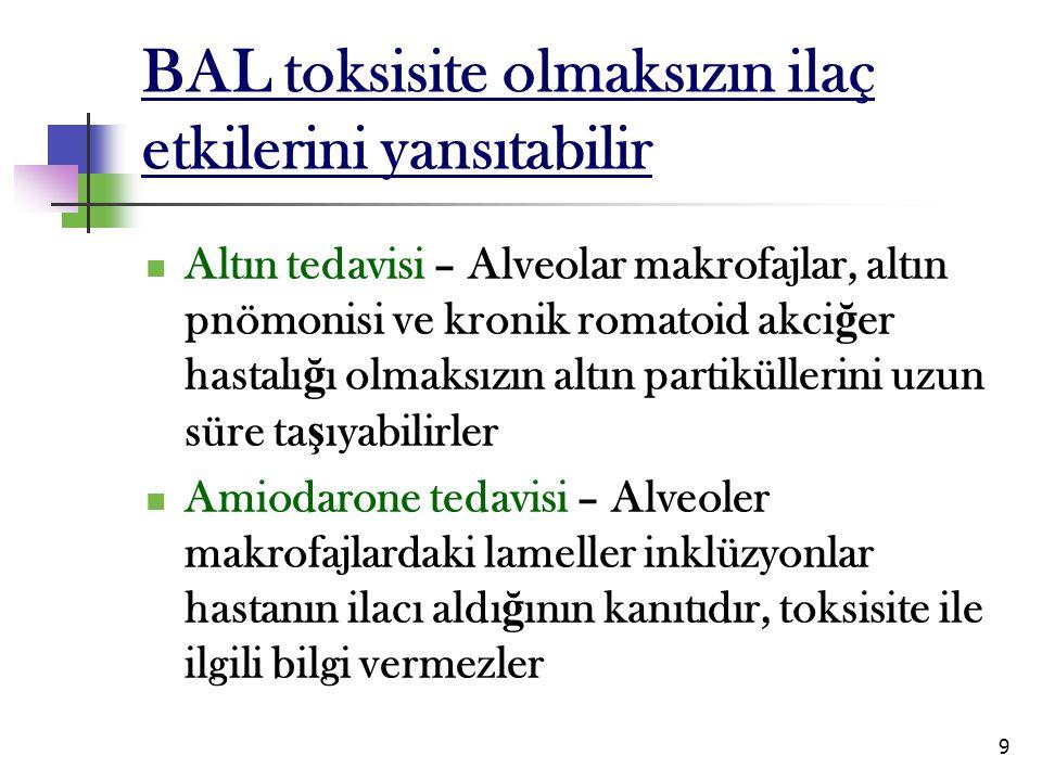 10 Amiodarone