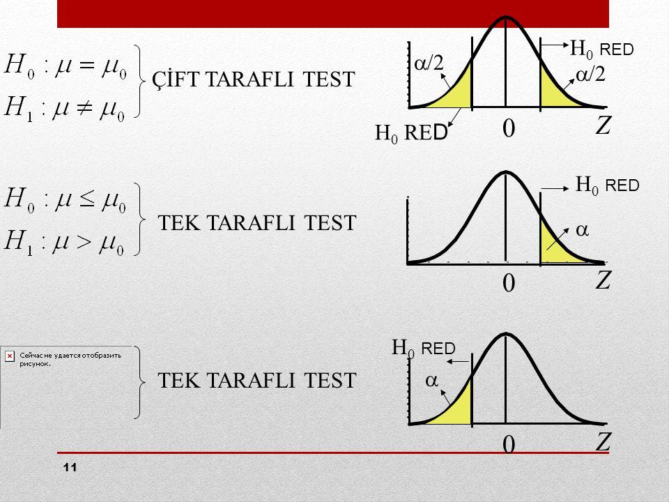 10  ' yı Etkileyen Faktörler : Populasyon parametresinin gerçek değeri Hipotezdeki parametre değeri ile parametrenin gerçek değeri arasındaki fark ar