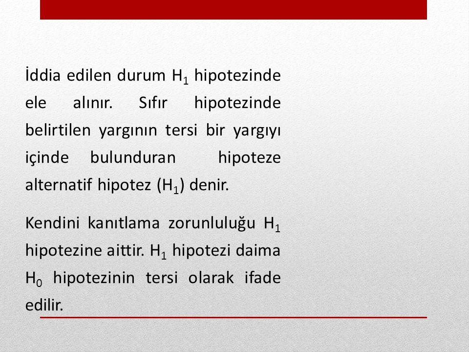 5 Bir hipotez testinde iki hipotez yer alır: H 0 : Boş hipotez, sıfır hipotezi H 1 ya daH a : Alternatif hipotez Daha önce doğru olduğu ispatlanan vey
