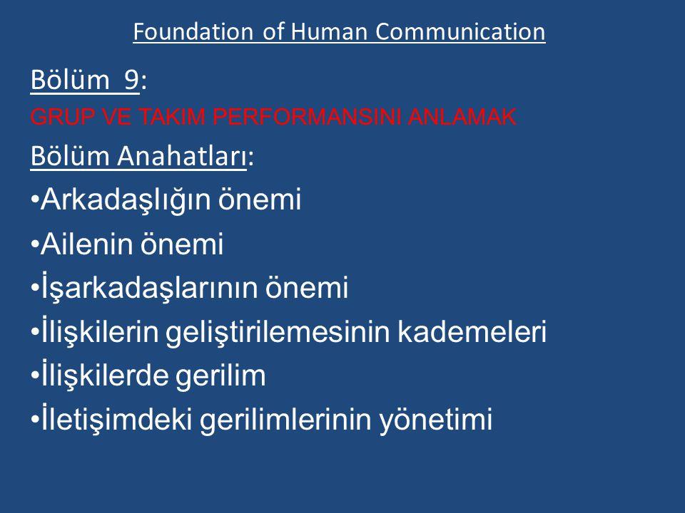 Foundation of Human Communication Bölüm 9: GRUP VE TAKIM PERFORMANSINI ANLAMAK Bölüm Anahatları: Arkadaşlığın önemi Ailenin önemi İşarkadaşlarının önemi İlişkilerin geliştirilemesinin kademeleri İlişkilerde gerilim İletişimdeki gerilimlerinin yönetimi