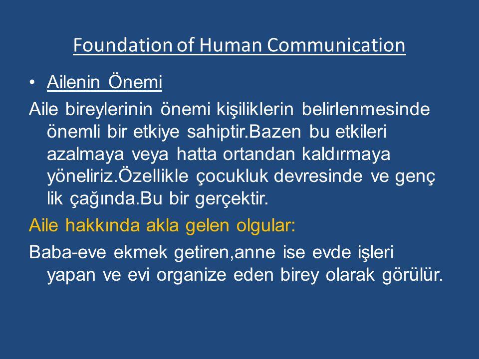 Foundation of Human Communication Ailenin Önemi Aile bireylerinin önemi kişiliklerin belirlenmesinde önemli bir etkiye sahiptir.Bazen bu etkileri azalmaya veya hatta ortandan kaldırmaya yöneliriz.Özellikle çocukluk devresinde ve genç lik çağında.Bu bir gerçektir.
