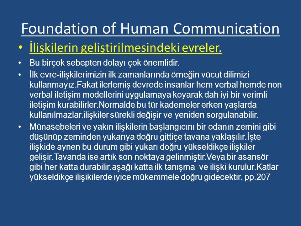 Foundation of Human Communication İlişkilerin geliştirilmesindeki evreler.